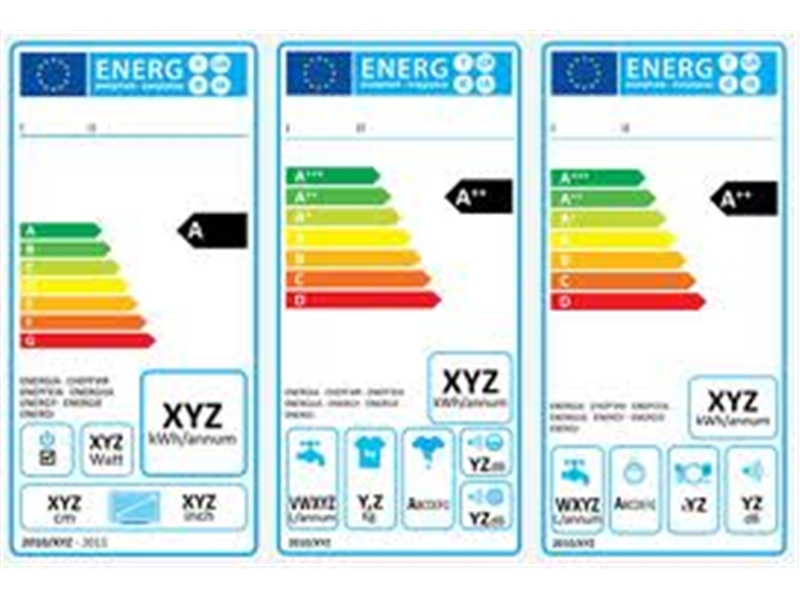 Energy Labels